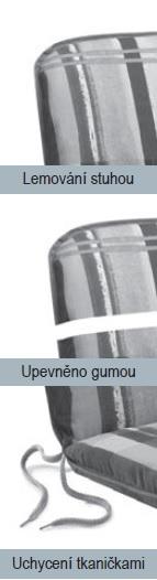Polstr BASIC 129 monoblok nízký Doppler