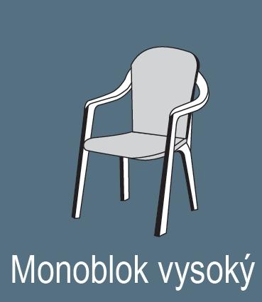 Polstr BASIC 24 monoblok vysoký Doppler